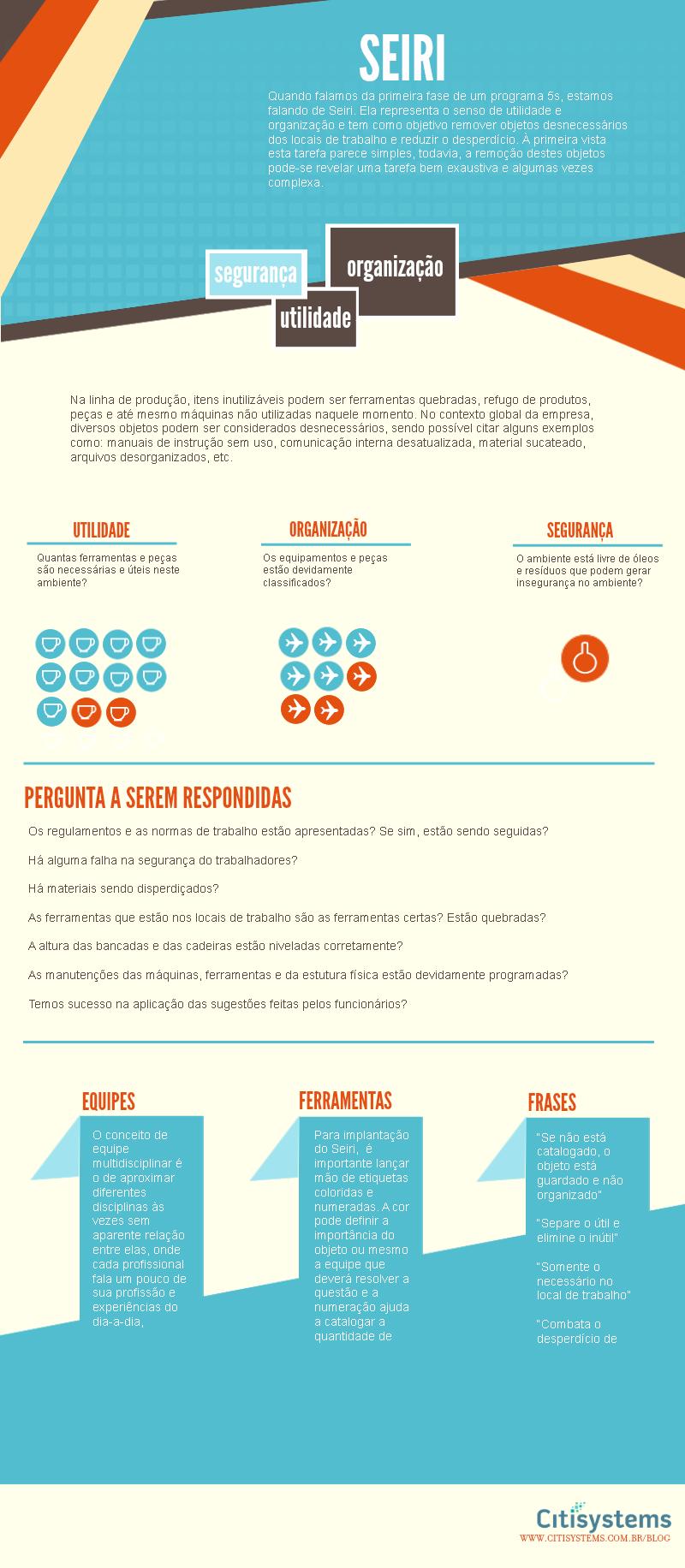 Infográfico Seiri infografico seiri