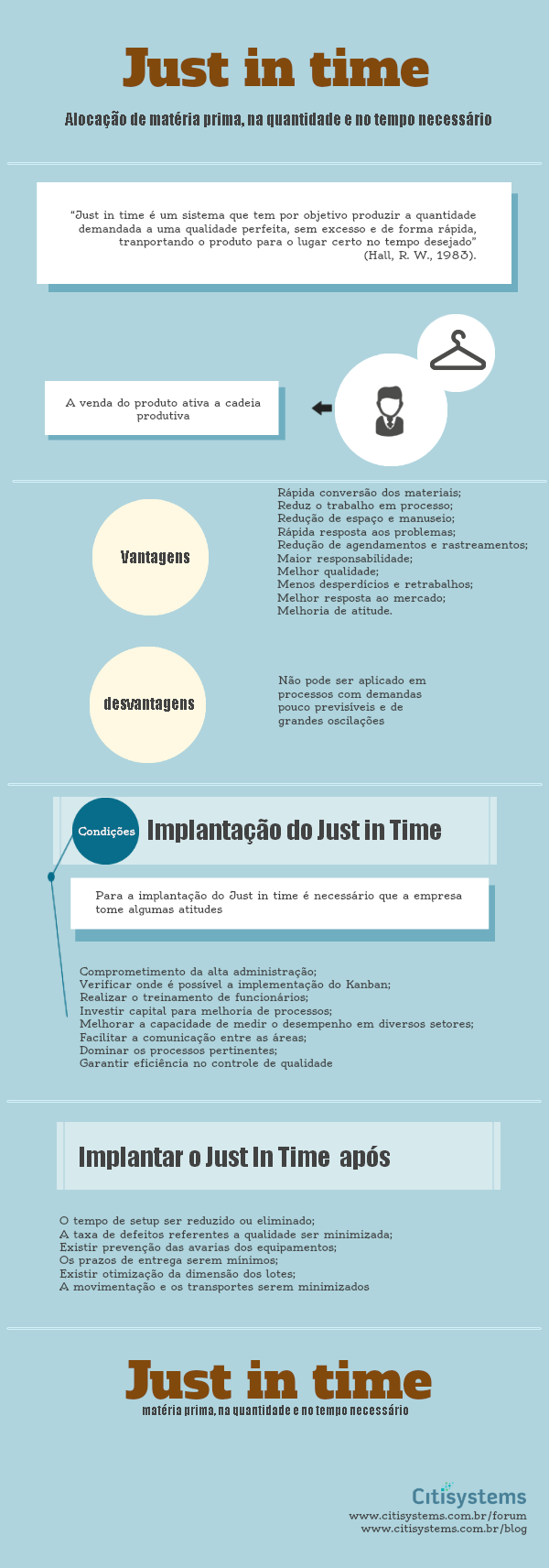 infografico just in time infografico just in time