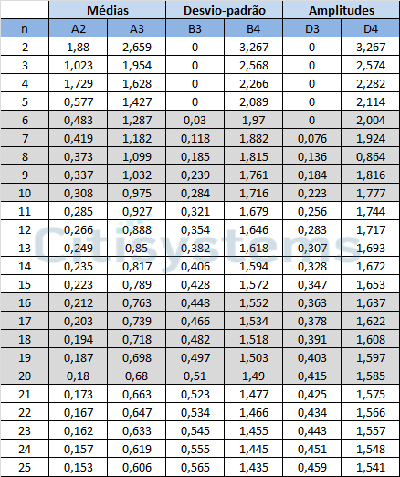 tabela-constantes tabela constantes