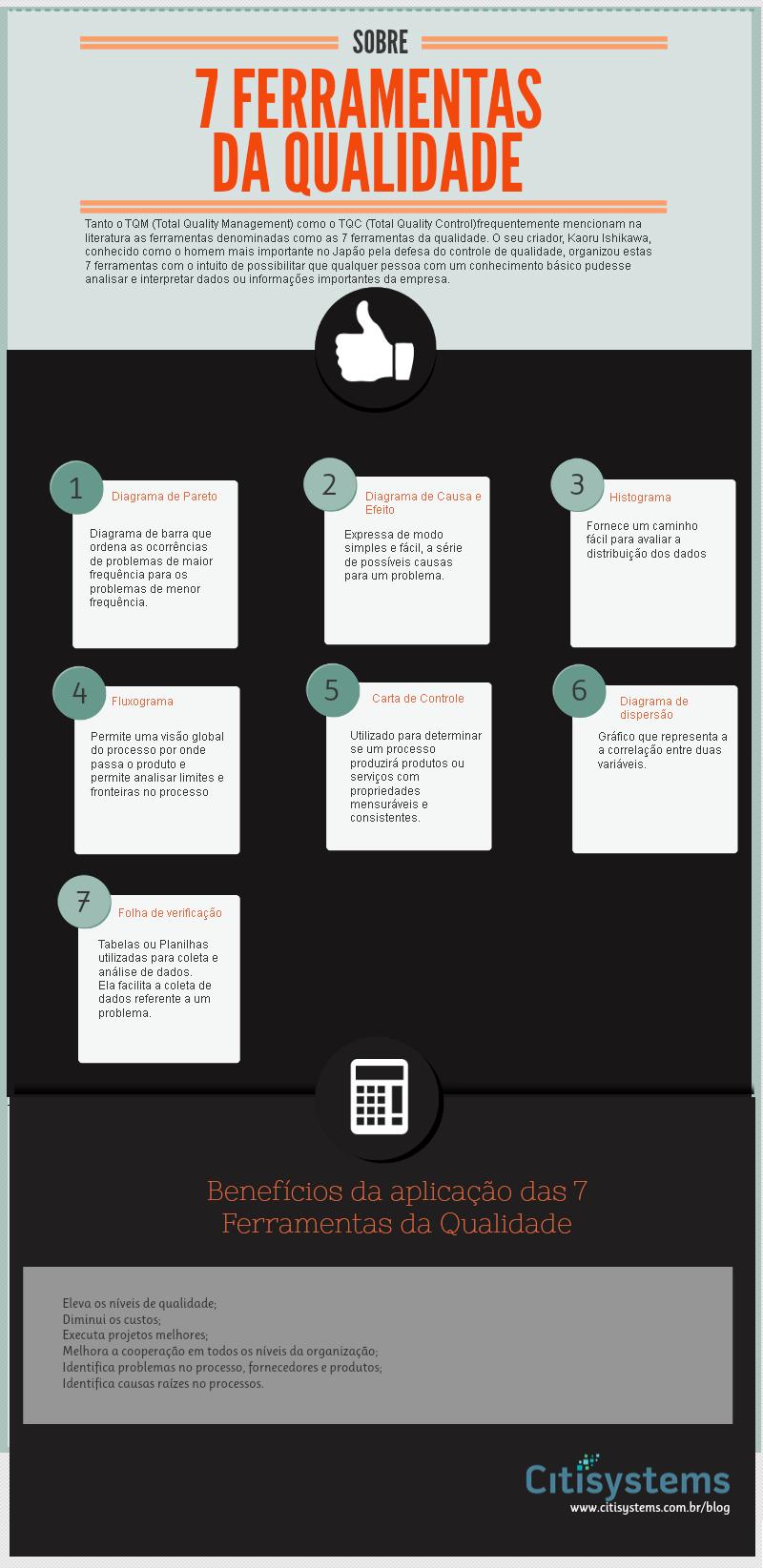 Infográfico 7 ferramentas da qualidade infografico 7 ferramentas da qualidade