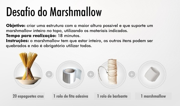 Desafio do Marshmallow ilustracao desafio do marshmallow