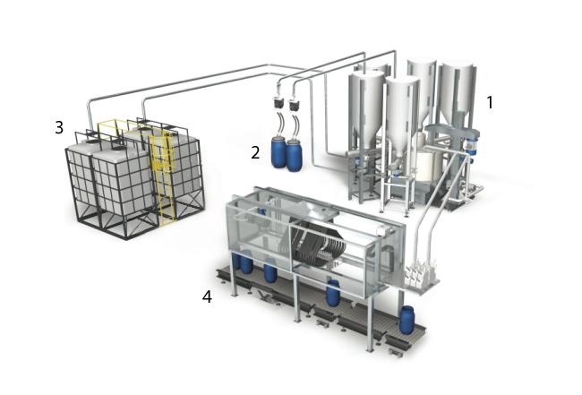 dosagem industrial sistema dosagem quimica industrial liquidos automacao