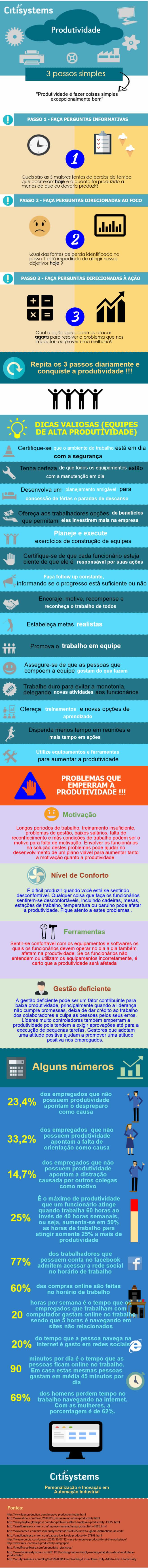 produtividade infografico produtividade infografico 1