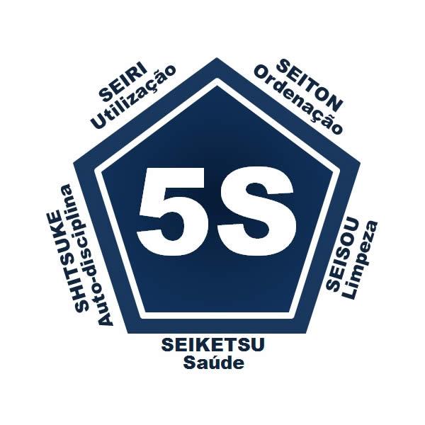 5s5s Programa 5s nas empresas, conceito, implantação e auditoria.