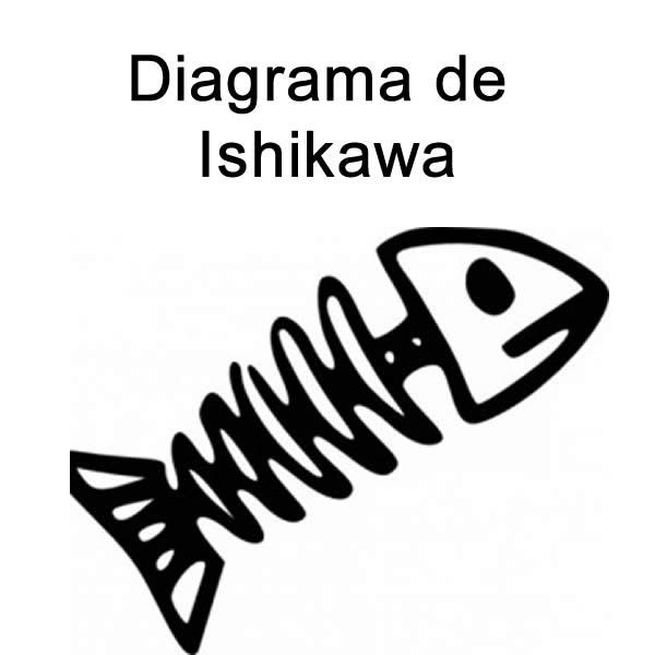 ishikawa espinha peixe