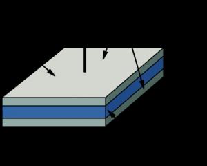 sensor capacitivo representacao