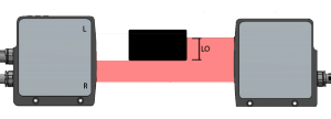 Micrometro laser LO Micrometro laser LO 300x108