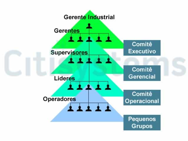 pilares manutenção produtiva total tpm manutencao produtiva total tpm