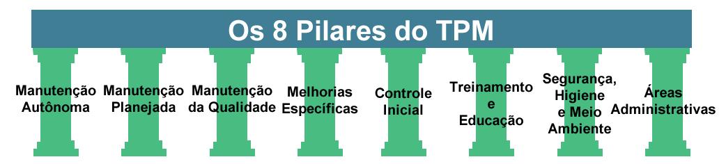 pilares manutenção produtiva total pilares manutencao produtiva total e1465935689474
