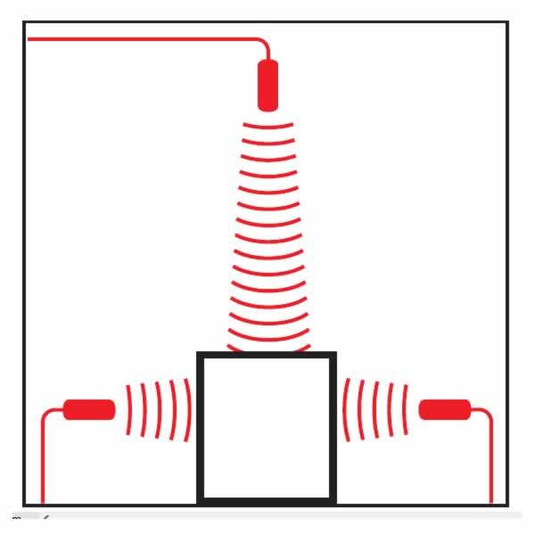 sensor ultrassonico altura largura sensor ultrassonico altura largurasensor ultrassonico altura largura Sensor Ultrassônico: 10 Aplicações Para a Indústria
