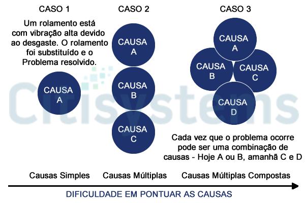 estrutura perdas industriais cronicas estrutura perdas cronicasestrutura perdas cronicas Perdas Industriais Crônica x Esporádica: Como Identificar e Tratar?