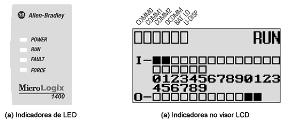 allen bradley micrologix indicadores status allen bradley micrologix indicadores status