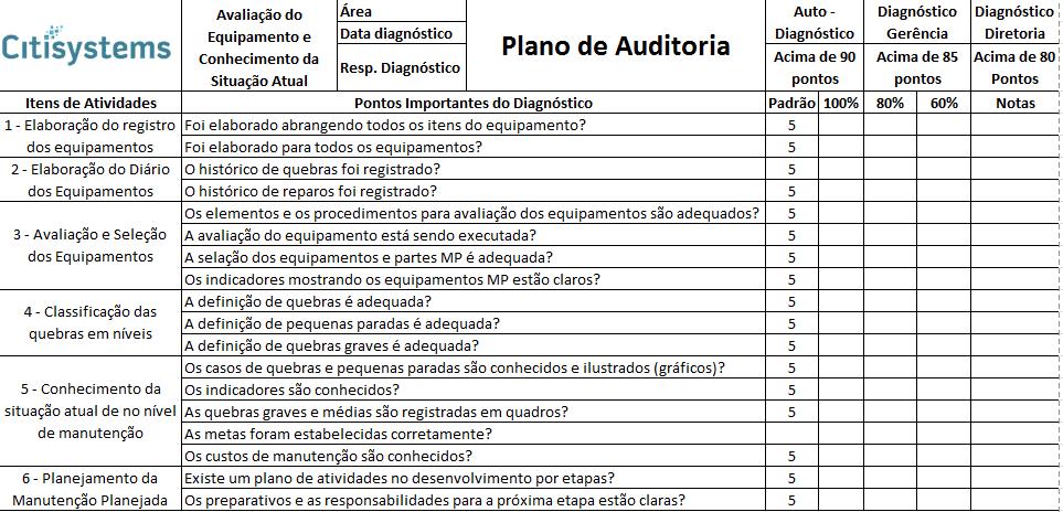 equipamentos plano auditoria