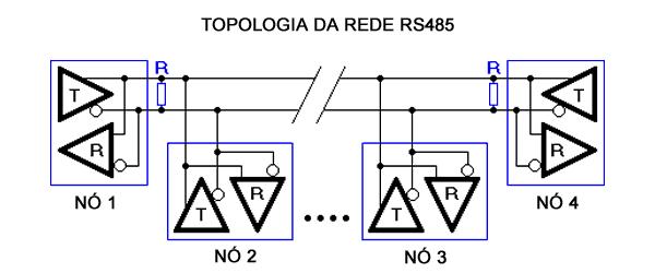 topologia rs485