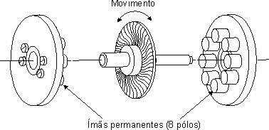 armadura disco motor cc armadura disco motor cc