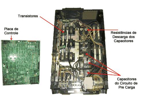 componentes-de-um-inversor-de-frequencia componentes de um inversor de frequ  ncia