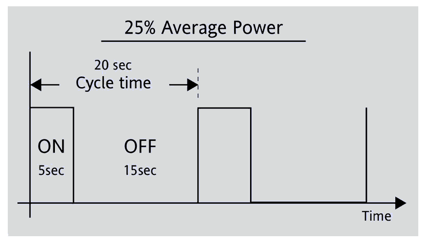 controle-de-temperatura-proporcional-1 controle de temperatura proporcional 1controle de temperatura proporcional 1 Como Funciona o Controle de Temperatura?
