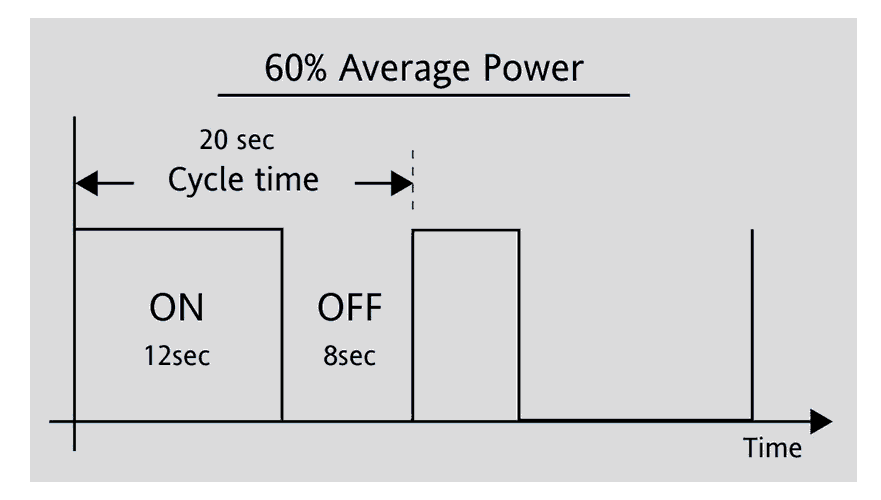 controle-de-temperatura-proporcional-2 controle de temperatura proporcional 2controle de temperatura proporcional 2 Como Funciona o Controle de Temperatura?
