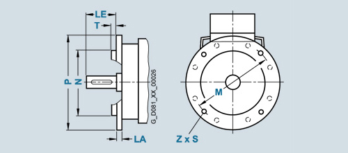 motor elétrico flange ff flangeff