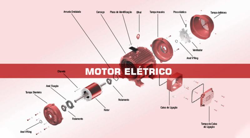 motor elétrico motor el  trico 800x444motor el  trico 800x444 Motor Elétrico CA: Quais os tipos e como especificar?