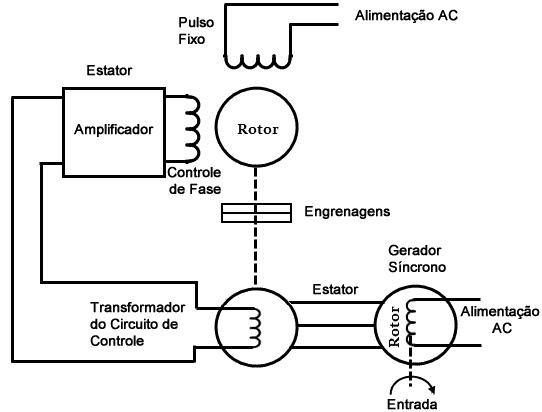 de86706cd4a principio funcionamento servo motor ca principio funcionamento servo motor  ca