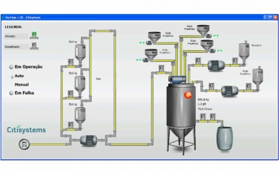 sistema supervisorio dosagem qualimix 400x250 sistema supervisorio dosagem qualimix 400x250