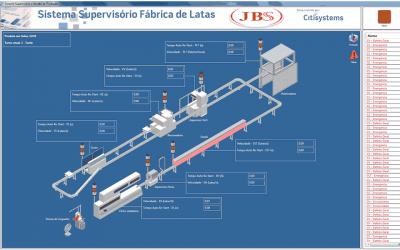 sistema supervisorio jbs friboi 400x250 sistema supervisorio jbs friboi 400x250