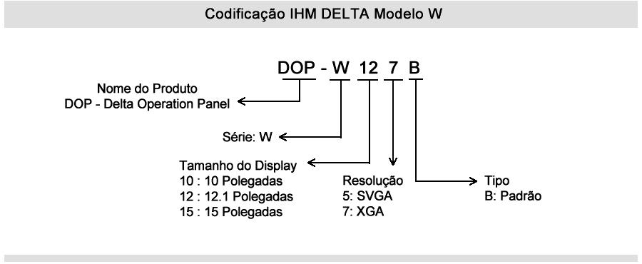 ihm delta dop b w codificacao