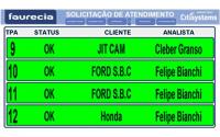 indsys OEE cadeia de ajuda faurecia 200x125 indsys OEE cadeia de ajuda faurecia 200x125