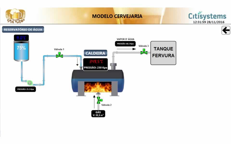 supervisorio caldeirasupervisorio caldeira Controle Caldeira