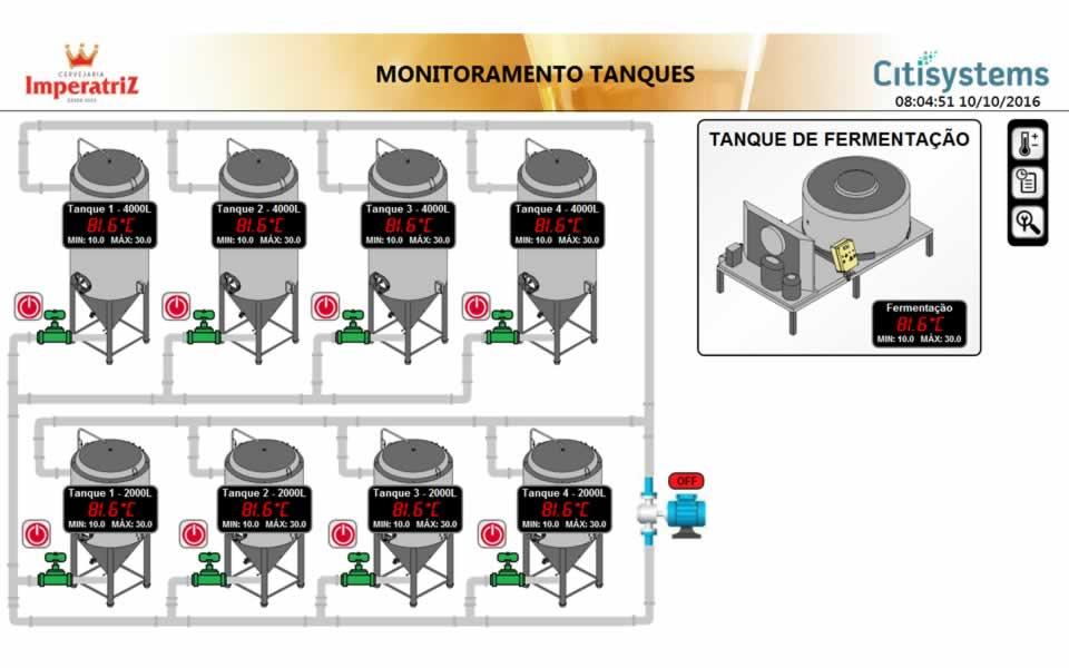 supervisorio controle de temperaturasupervisorio controle de temperatura Monitoramento de Tanques