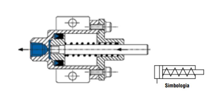Cilindro Pneumático de Simples Ação Cilindro de Simples A    o