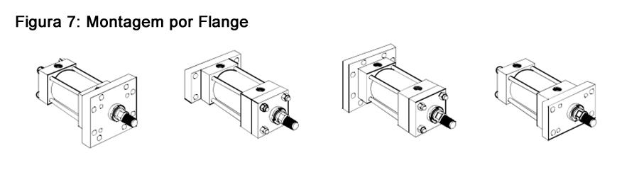 Montagem por Flange Cilindro Pneumático Montagem por flange