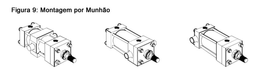 Montagem por Munhão Cilindro Pneumático Montagem por munhao
