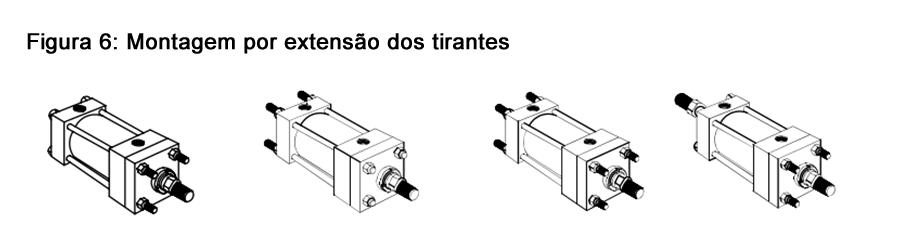 Montagem por Tirantes Cilindro Pneumático Montagem por tirantes