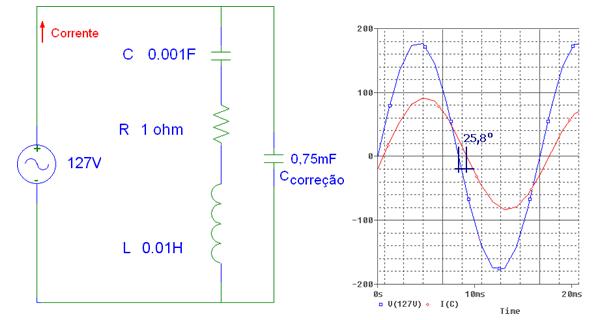 fator de potência circuito carga corrigida fator de potencia circuito carga corrigida
