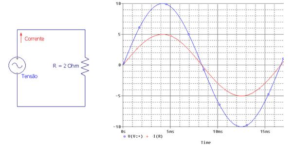 fator de potência circuito resistivo fator de potencia circuito resistivo
