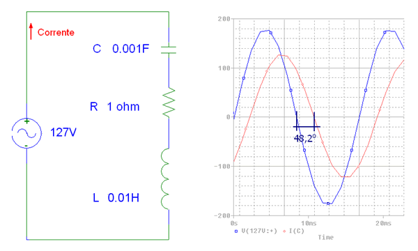 circuito rlc fator de potencia circuito rlc