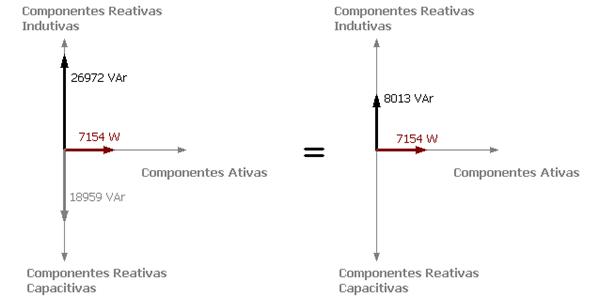 fator de potência correção fator de potência fator de potencia correcao fator de potencia