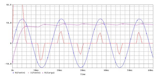 fator de potência distorção harmônica fator de potencia distorcao harmonica
