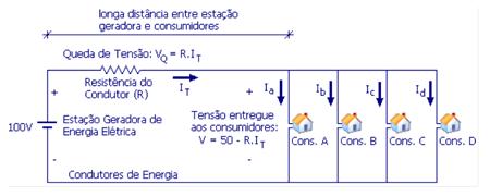 energia elétrica queda de tensao efeito joule fator de potencia queda de tensao efeito joule