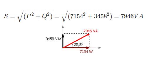 fator de potência triângulo de potência corrigido fator de potencia triangulo de potencia corrigido
