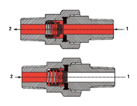 válvula de retenção mola