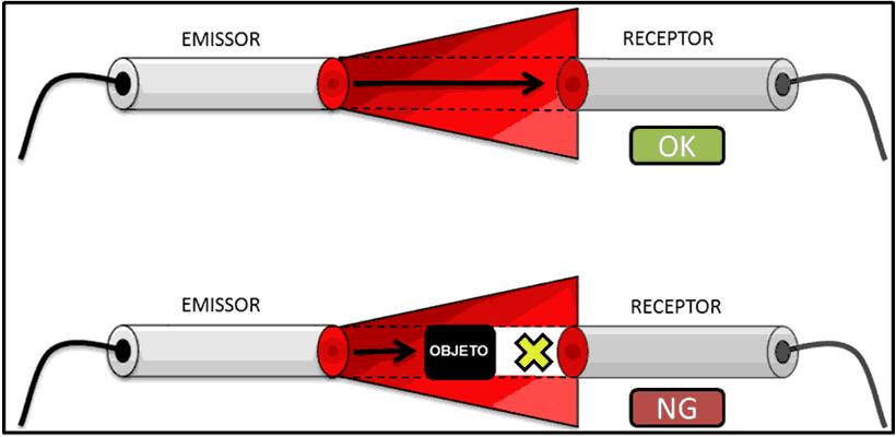 Sensores Ópticos Sensores   pticos