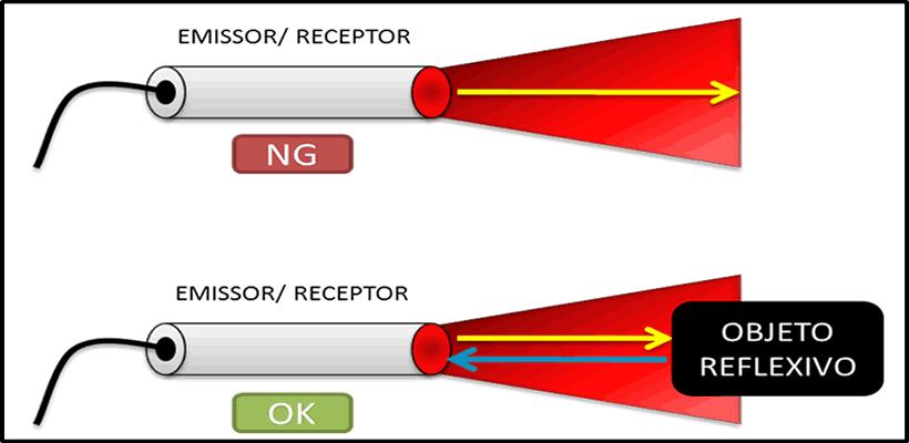 Sensor Óptico