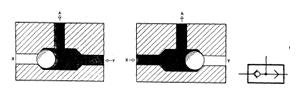 Válvula de Isolamento (OU)
