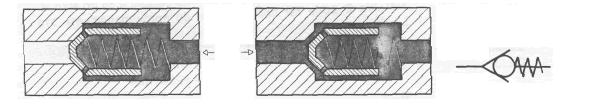 Válvula de Retenção V  lvula de Reten    o