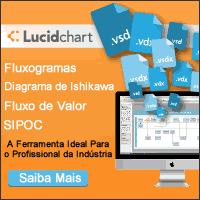 anuncio lucidchart