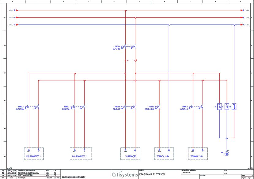 projeto elétrico quadro de distribuição projeto eletrico quadro de distribuicaoprojeto eletrico quadro de distribuicao Quadro de Distribuição – Projeto e Montagem