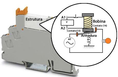 rele de interface rele de interface eletromecanico estrutura